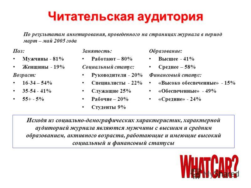 Читательская аудитория По результатам анкетирования, проведенного на страницах журнала в период март – май 2005 года Пол: Мужчины - 81% Женщины - 19% Возраст: 16-34 – 54% 35-54 - 41% 55+ - 5% Занятость: Работают – 80% Социальный статус: Руководители