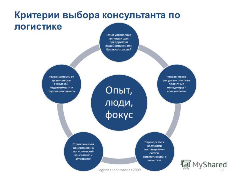 Критерии выбора консультанта по логистике Опыт, люди, фокус Опыт управления активами для предприятий Вашей отрасли или близких отраслей Человеческие ресурсы – опытные проектные менеджеры и консультанты Партнерство с ведущими поставщиками систем автом