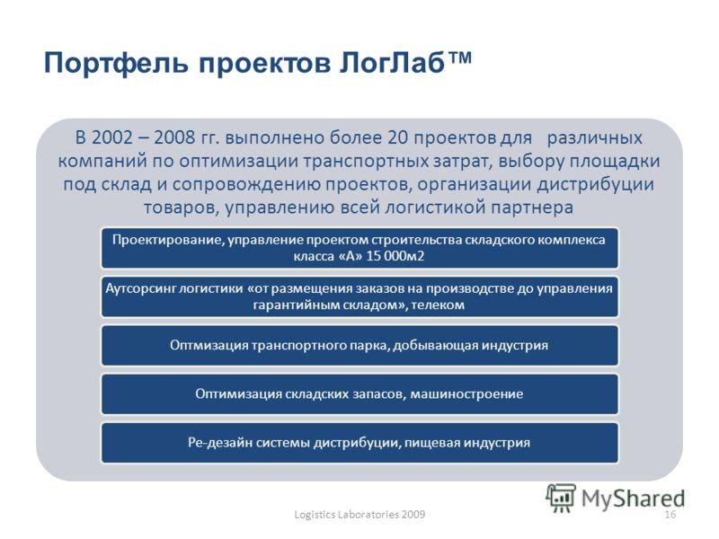 Портфель проектов ЛогЛаб В 2002 – 2008 гг. выполнено более 20 проектов для различных компаний по оптимизации транспортных затрат, выбору площадки под склад и сопровождению проектов, организации дистрибуции товаров, управлению всей логистикой партнера