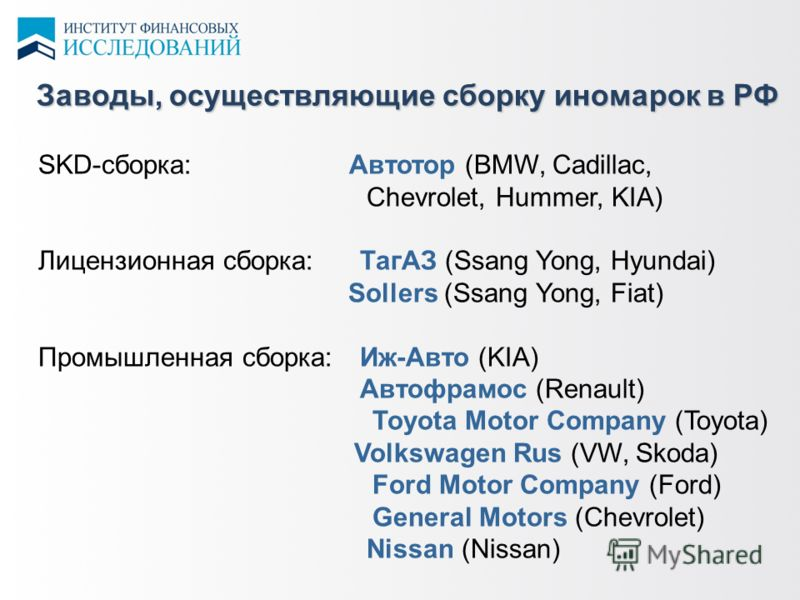 Заводы, осуществляющие сборку иномарок в РФ SKD-сборка: Автотор (BMW, Cadillac, Chevrolet, Hummer, KIA) Лицензионная сборка: ТагАЗ (Ssang Yong, Hyundai) Sollers (Ssang Yong, Fiat) Промышленная сборка: Иж-Авто (KIA) Автофрамос (Renault) Toyota Motor C