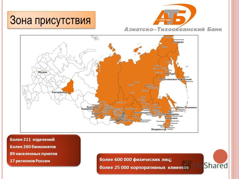 Более 211 отделений Более 260 банкоматов 89 населенных пунктов 17 регионов России более 600 000 физических лиц; более 25 000 корпоративных клиентов Зона присутствия