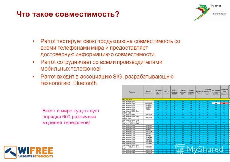 Что такое совместимость? Parrot тестирует свою продукцию на совместимость со всеми телефонами мира и предоставляет достоверную информацию о совместимости. Parrot сотрудничает со всеми производителями мобильных телефонов! Parrot входит в ассоциацию SI