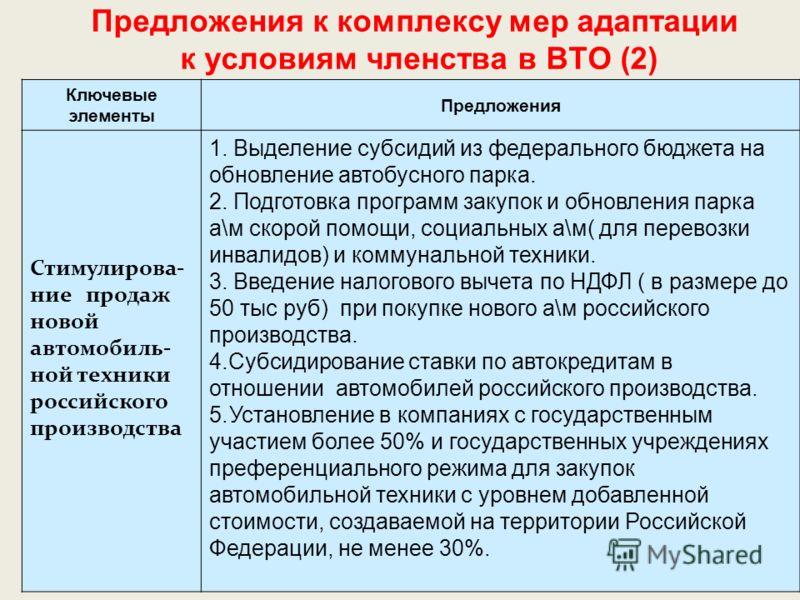 9 Предложения к комплексу мер адаптации к условиям членства в ВТО (2) Ключевые элементы Предложения Стимулирова- ние продаж новой автомобиль- ной техники российского производства 1. Выделение субсидий из федерального бюджета на обновление автобусного