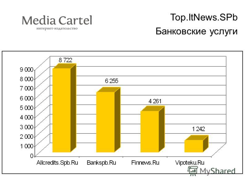 Top.ItNews.SPb Банковские услуги