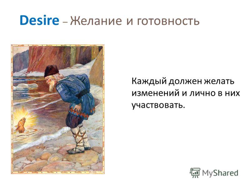 Desire – Желание и готовность Каждый должен желать изменений и лично в них участвовать.