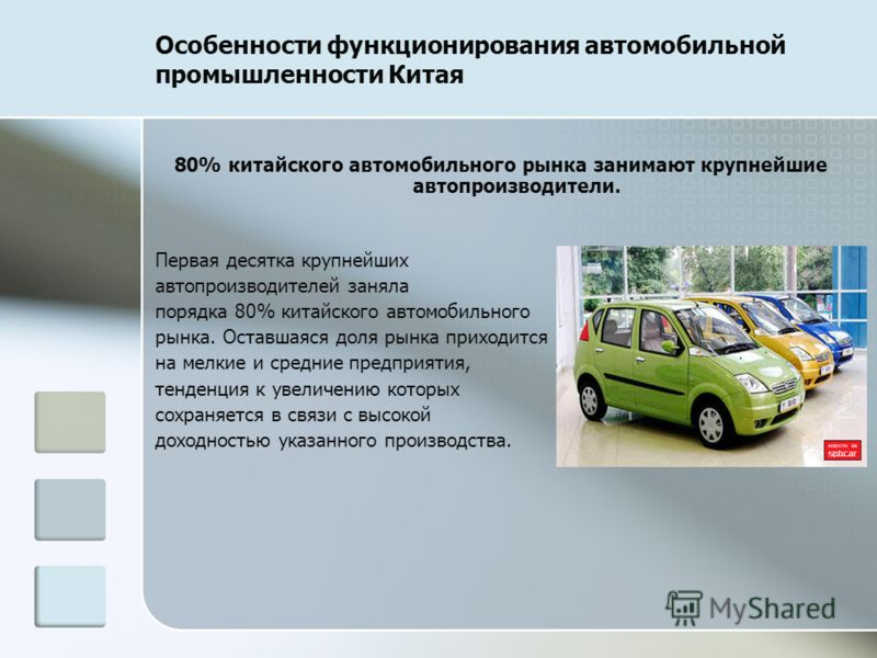 Особенности функционирования автомобильной промышленности Китая 80% китайского автомобильного рынка занимают крупнейшие автопроизводители. Первая десятка крупнейших автопроизводителей заняла порядка 80% китайского автомобильного рынка. Оставшаяся дол