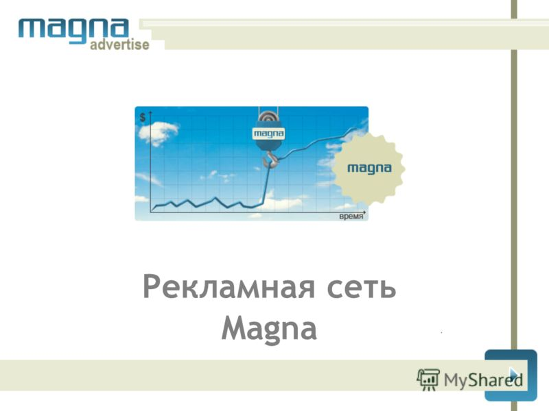 Рекламная сеть Magna