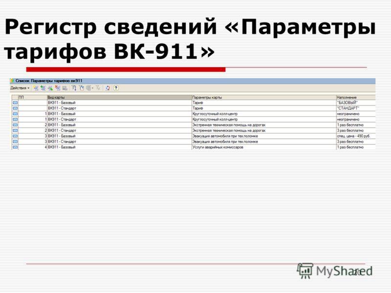 Регистр сведений «Параметры тарифов ВК-911» 20