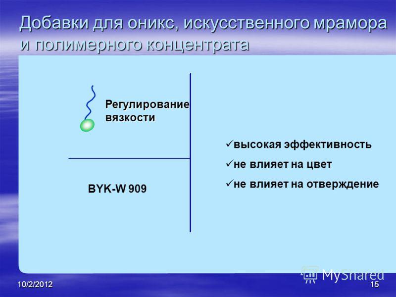 7/28/201215 BYK-W 909 Регулирование вязкости высокая эффективность не влияет на цвет не влияет на отверждение Добавки для оникс, искусственного мрамора и полимерного концентрата