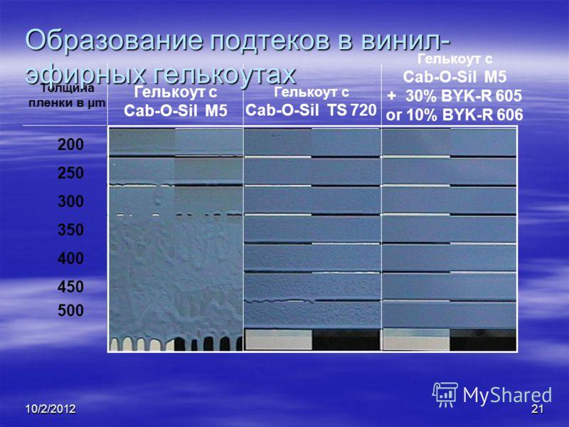 7/28/201221 Гелькоут с Cab-O-Sil M5 Гелькоут с Cab-O-Sil TS 720 Гелькоут с Cab-O-Sil M5 + 30% BYK-R 605 or 10% BYK-R 606 Толщина пленки в µm 200 250 300 350 400 450 500 Образование подтеков в винил- эфирных гелькоутах