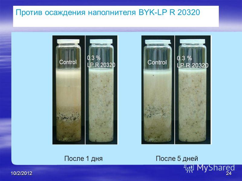 7/28/201224 После 1 дняПосле 5 дней Против осаждения наполнителя BYK-LP R 20320