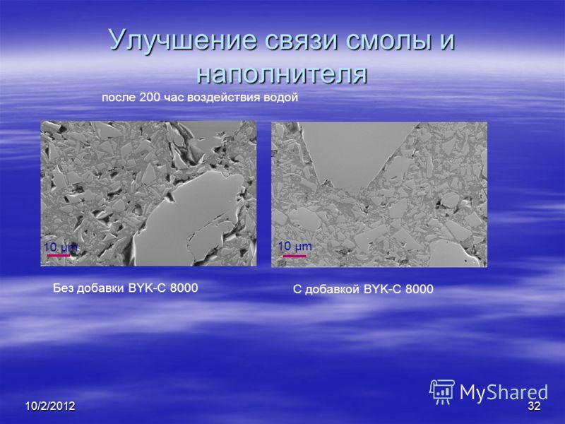 7/28/201232 Улучшение связи смолы и наполнителя Без добавки BYK-C 8000 С добавкой BYK-C 8000 10 µm после 200 час воздействия водой