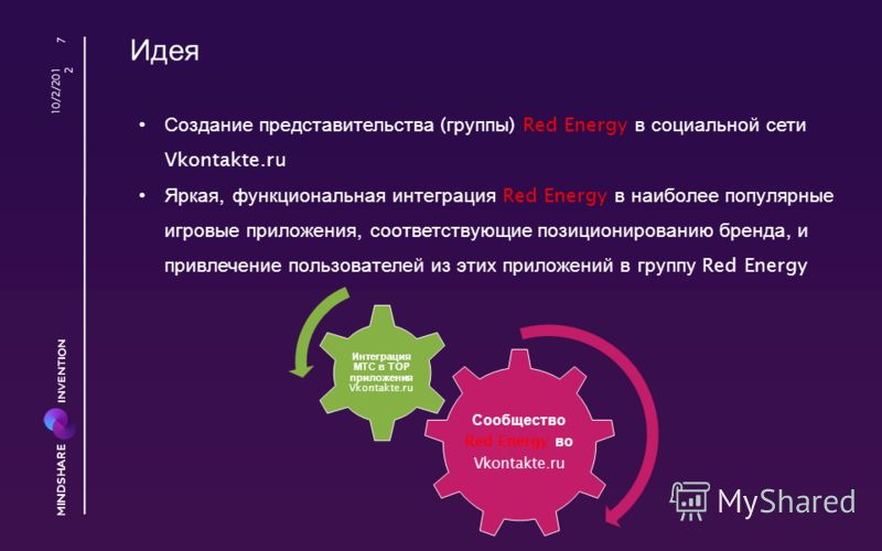 Идея Создание представительства ( группы ) Red Energy в социальной сети Vkontakte.ru Яркая, функциональная интеграция Red Energy в наиболее популярные игровые приложения, соответствующие позиционированию бренда, и привлечение пользователей из этих пр