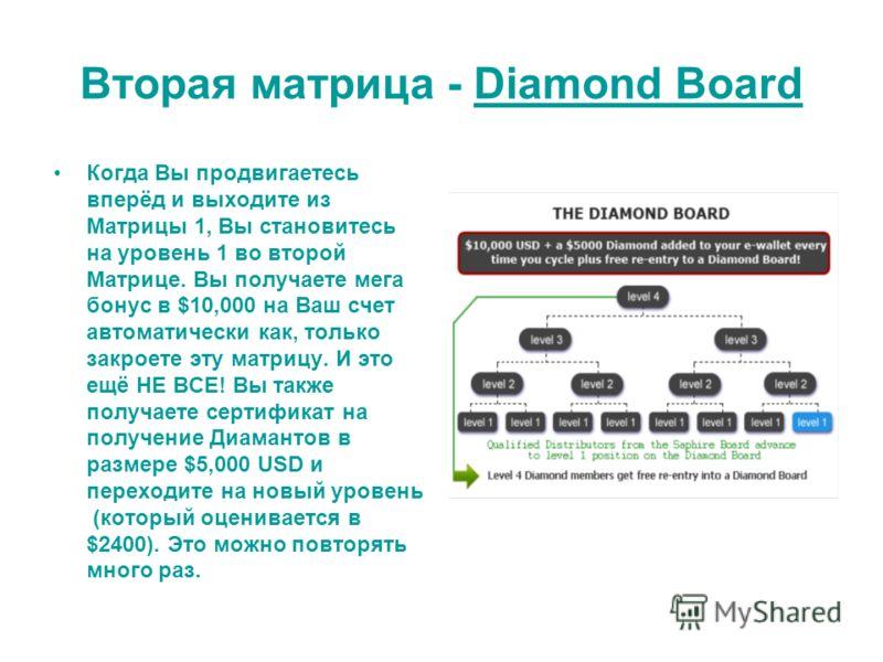 Вторая матрица - Diamond Board Когда Вы продвигаетесь вперёд и выходите из Матрицы 1, Вы становитесь на уровень 1 во второй Матрице. Вы получаете мега бонус в $10,000 на Ваш счет автоматически как, только закроете эту матрицу. И это ещё НЕ ВСЕ! Вы та