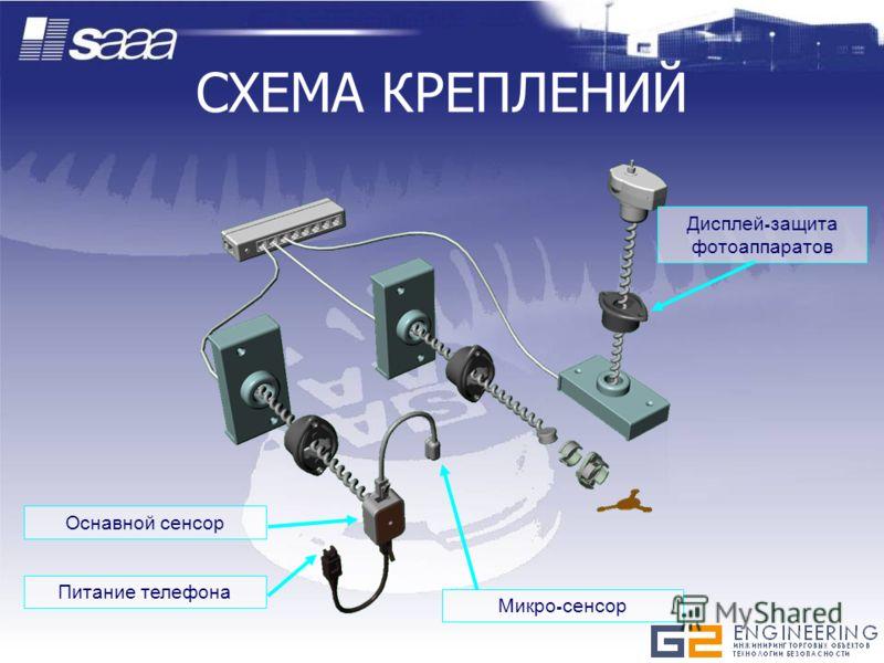 СХЕМА КРЕПЛЕНИЙ Питание телефона Микро - сенсор Оснавной сенсор Дисплей - защита фотоаппаратов