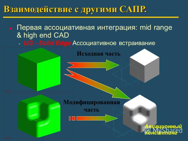 Первая ассоциативная интеграция: mid range & high end CAD - UG - Solid Edge Ассоциативное встраивание Взаимодействие с другими САПР. Авиационный Консалтинг Исходная часть Модифицированная часть