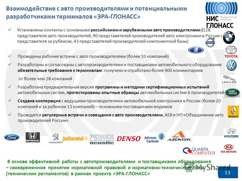 13 Установлены контакты с основными российскими и зарубежными авто производителями (128 представителя авто производителей, 90 представителей производителей авто электроники в России и 34 представителя за рубежом, 43 представителей производителей комп