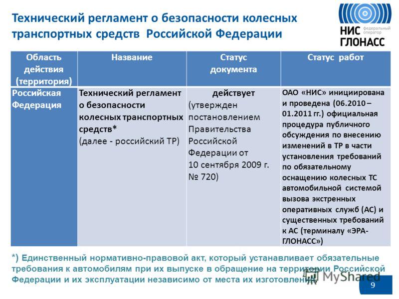9 Технический регламент о безопасности колесных транспортных средств Российской Федерации Область действия (территория) НазваниеСтатус документа Статус работ Российская Федерация Технический регламент о безопасности колесных транспортных средств* (да