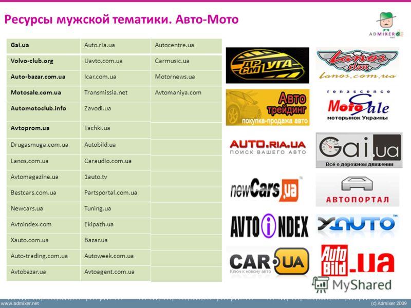 www.admixer.net(c) Admixer 2009 Ресурсы мужской тематики. Авто-Мото Gai.ua Volvo-club.org Auto-bazar.com.ua Motosale.com.ua Automotoclub.info Avtoprom.ua Drugasmuga.com.ua Lanos.com.ua Avtomagazine.ua Bestcars.com.ua Newcars.ua Avtoindex.com Xauto.co