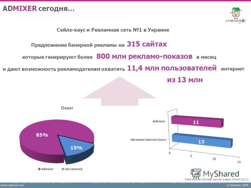 www.admixer.net(c) Admixer 2009 315 сайтах 800 млн рекламо-показов 11,4 млн пользователей из 13 млн Предложение банерной рекламы на которые генерируют болеев месяц и дают возможность рекламодателям охватить интернет Сейлз-хаус и Рекламная сеть 1 в Ук