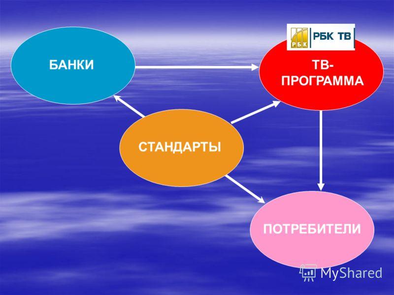 СТАНДАРТЫ БАНКИ ПОТРЕБИТЕЛИ ТВ- ПРОГРАММА