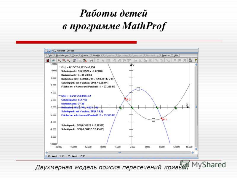 Двухмерная модель поиска пересечений кривых. Работы детей в программе MathProf