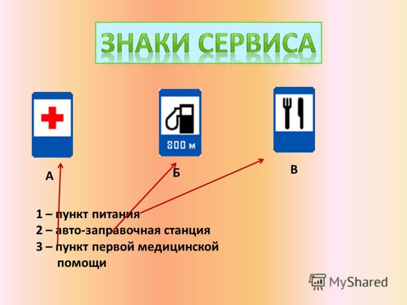 А Б В 1 – пункт питания 2 – авто-заправочная станция 3 – пункт первой медицинской помощи