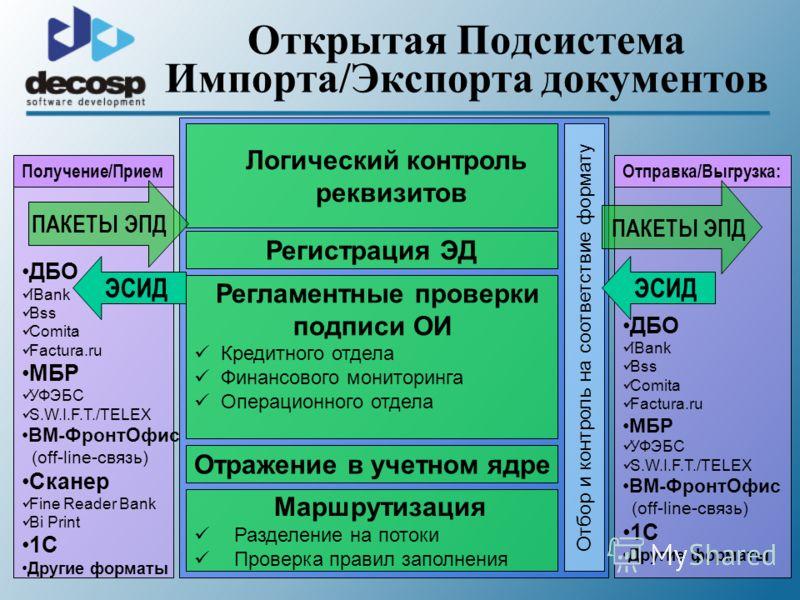 Открытая Подсистема Импорта/Экспорта документов ДБО IBank Bss Comita Factura.ru МБР УФЭБС S.W.I.F.T./TELEX ВМ-ФронтОфис (off-line-связь) Сканер Fine Reader Bank Bi Print 1C Другие форматы Получение/Прием Логический контроль реквизитов Регламентные пр