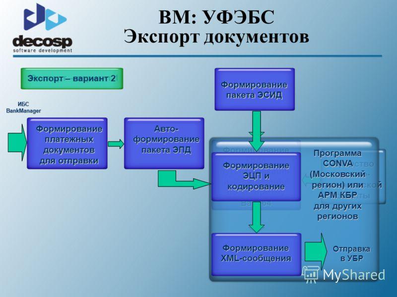 BM: УФЭБС Экспорт документов Формирование платежных документов для отправки Экспорт – вариант 1 Формирование пакета ЭСИД Формирование кода аутентификации и кодирование по алгоритму Base64 Формирование XML-сообщения Средство крипто- графической защиты