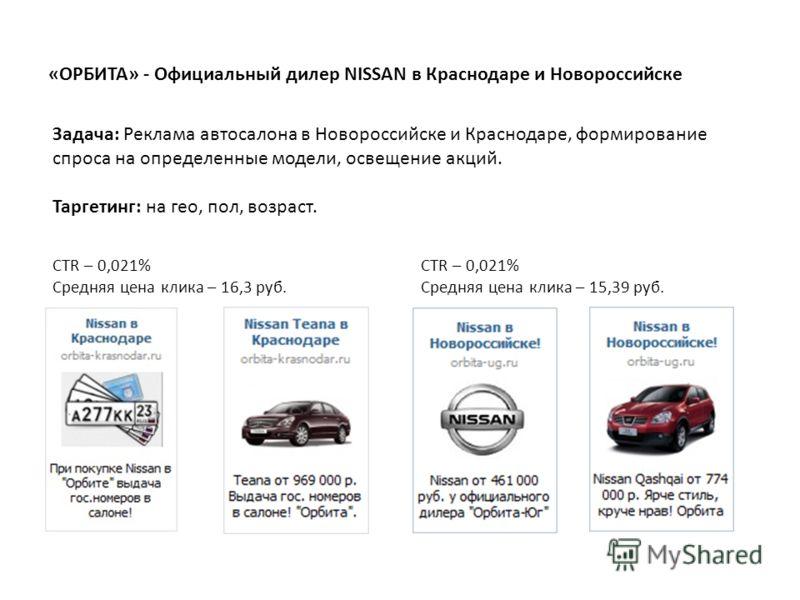 «ОРБИТА» - Официальный дилер NISSAN в Краснодаре и Новороссийске Задача: Реклама автосалона в Новороссийске и Краснодаре, формирование спроса на определенные модели, освещение акций. Таргетинг: на гео, пол, возраст. CTR – 0,021% Средняя цена клика –