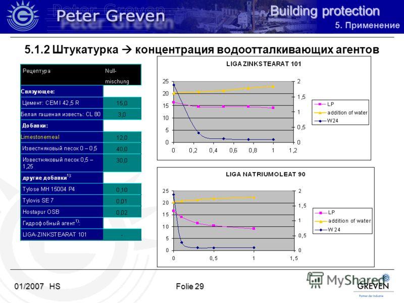 Building protection 01/2007 HSFolie 29 5.1.2 Штукатурка концентрация водоотталкивающих агентов 5. Применение