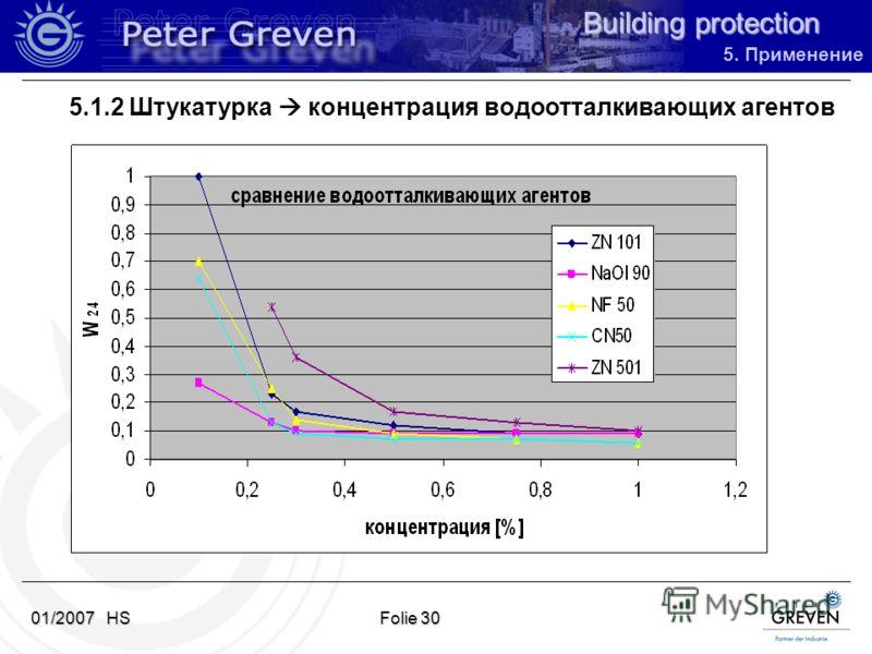Building protection 01/2007 HSFolie 30 5.1.2 Штукатурка концентрация водоотталкивающих агентов 5. Применение