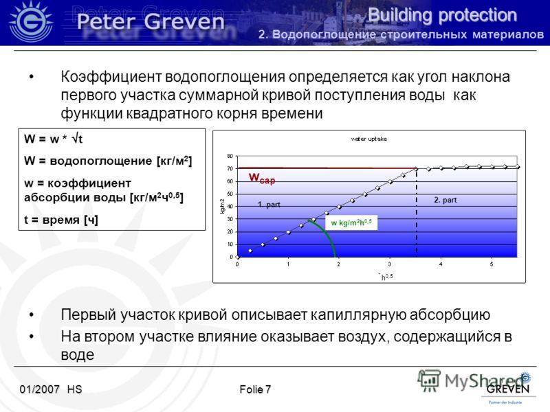 Building protection 01/2007 HSFolie 7 Коэффициент водопоглощения определяется как угол наклона первого участка суммарной кривой поступления воды как функции квадратного корня времени W = w * t W = водопоглощение [кг/м 2 ] w = коэффициент абсорбции во