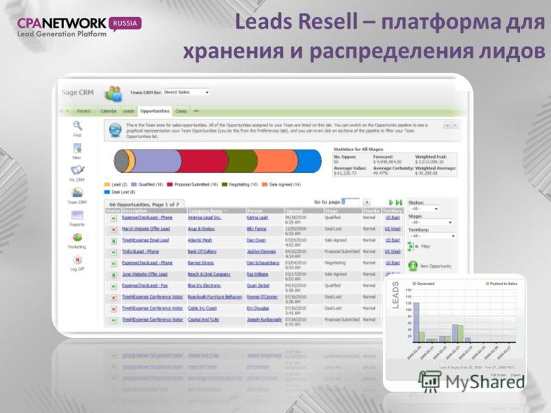 Leads Resell – платформа для хранения и распределения лидов
