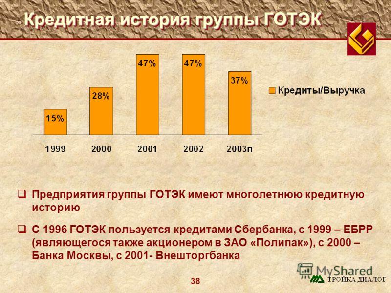 38 Кредитная история группы ГОТЭК Предприятия группы ГОТЭК имеют многолетнюю кредитную историю С 1996 ГОТЭК пользуется кредитами Сбербанка, с 1999 – ЕБРР (являющегося также акционером в ЗАО «Полипак»), с 2000 – Банка Москвы, с 2001- Внешторгбанка