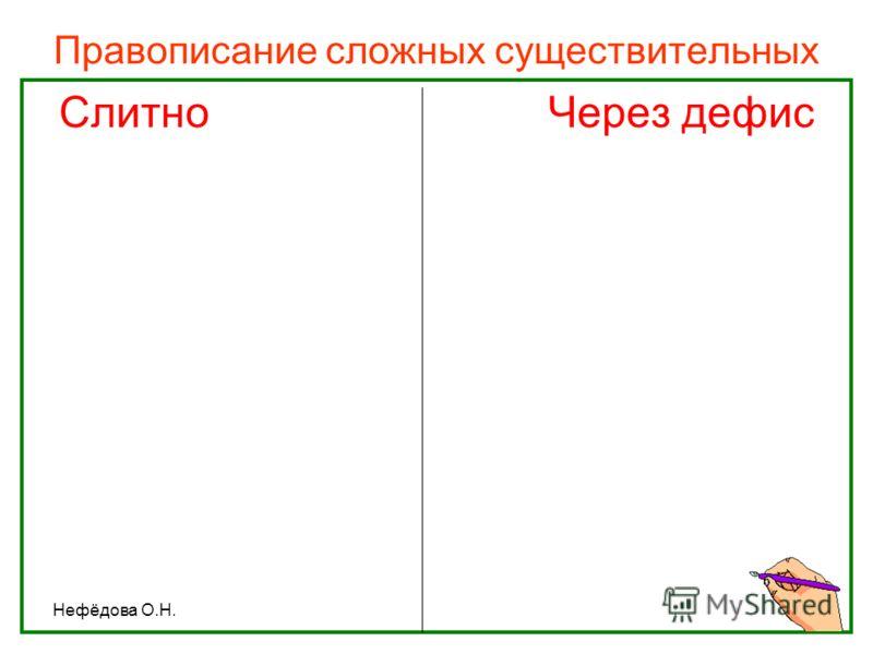 Нефёдова О.Н. Правописание сложных существительных Слитно Через дефис