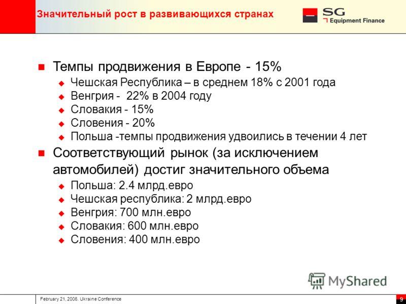 February 21, 2006. Ukraine Conference 9 Значительный рост в развивающихся странах Темпы продвижения в Европе - 15% Чешская Республика – в среднем 18% с 2001 года Венгрия - 22% в 2004 году Словакия - 15% Словения - 20% Польша -темпы продвижения удвоил