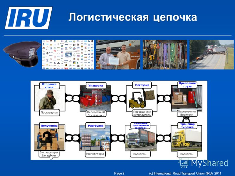 Логистическая цепочка Page 2 (c) International Road Transport Union (IRU) 2011