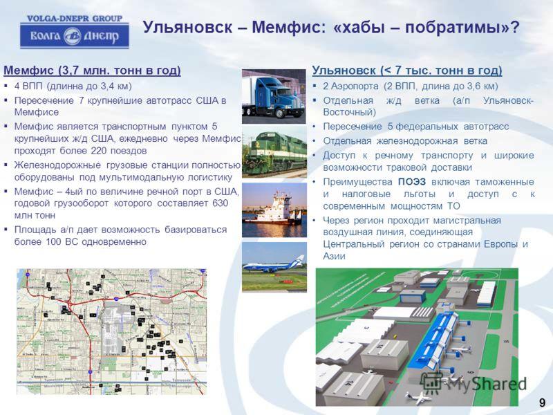 Ульяновск – Мемфис: «хабы – побратимы»? Мемфис (3,7 млн. тонн в год) 4 ВПП (длинна до 3,4 км) Пересечение 7 крупнейшие автотрасс США в Мемфисе Мемфис является транспортным пунктом 5 крупнейших ж/д США, ежедневно через Мемфис проходят более 220 поездо