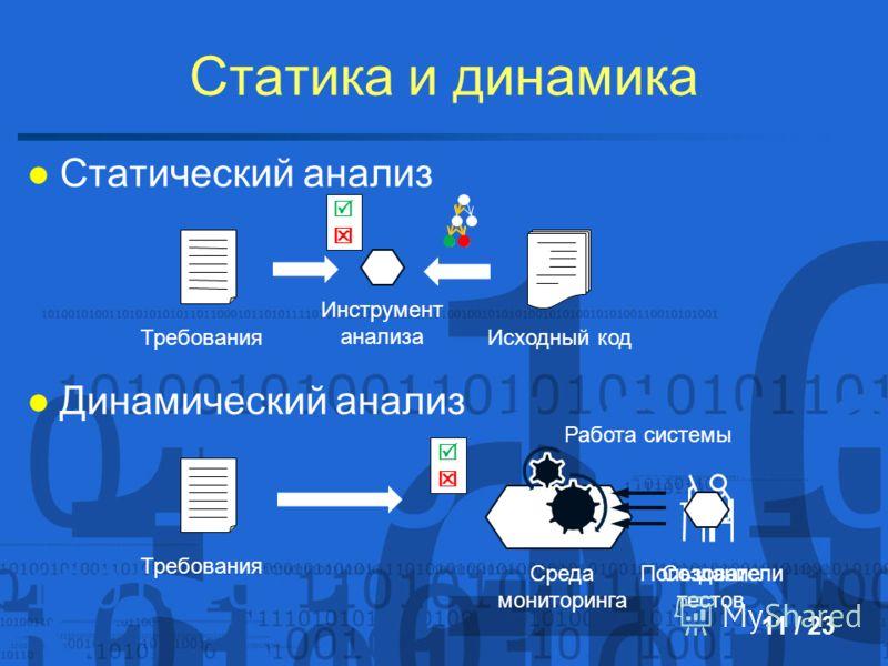 Статика и динамика Статический анализ Динамический анализ 11 / 23 ТребованияИсходный код Инструмент анализа Требования Работа системы Среда мониторинга Создание тестов Пользователи