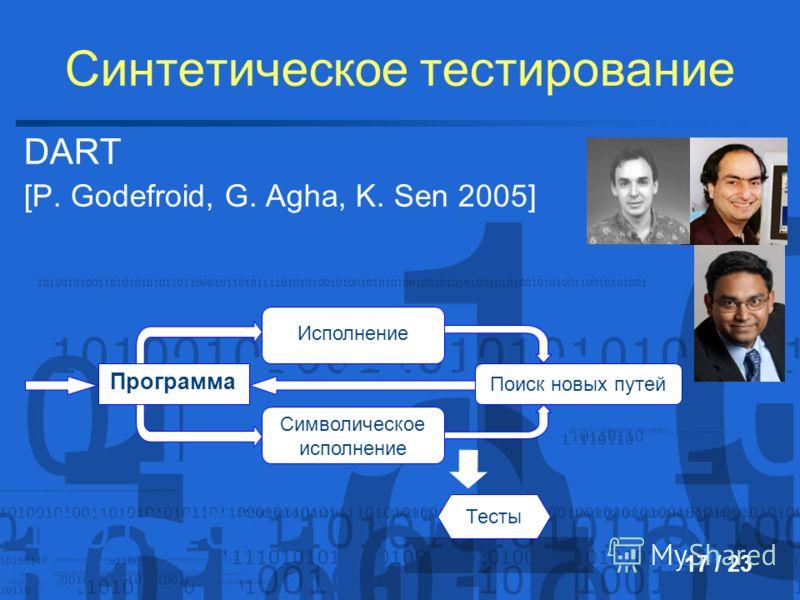 Синтетическое тестирование DART [P. Godefroid, G. Agha, K. Sen 2005] 17 / 23 Исполнение Программа Символическое исполнение Поиск новых путей Тесты
