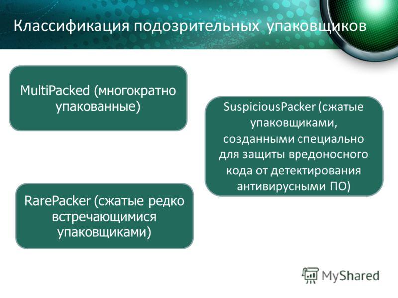 MultiPacked (многократно упакованные) SuspiciousPacker (сжатые упаковщиками, созданными специально для защиты вредоносного кода от детектирования антивирусными ПО) RarePacker (сжатые редко встречающимися упаковщиками) Классификация подозрительных упа