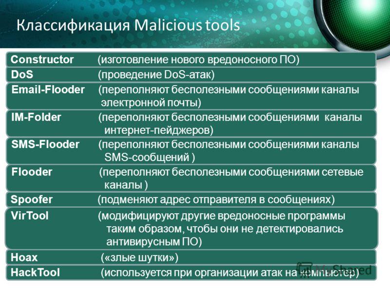 Email-Flooder (переполняют бесполезными сообщениями каналы электронной почты) IM-Folder (переполняют бесполезными сообщениями каналы интернет-пейджеров) DoS (проведение DoS-атак) Constructor (изготовление нового вредоносного ПО) SMS-Flooder (переполн