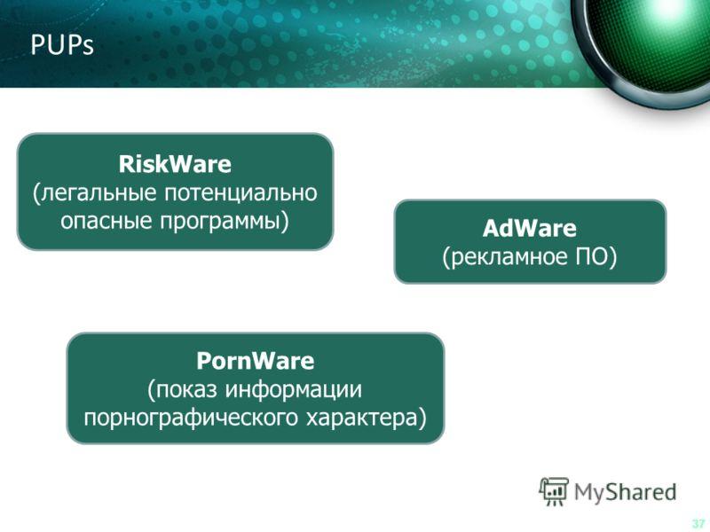 37 PUPs RiskWare (легальные потенциально опасные программы) PornWare (показ информации порнографического характера) AdWare (рекламное ПО)