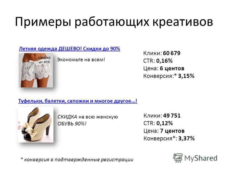 Примеры работающих креативов Летняя одежда ДЕШЕВО! Скидки до 90% Экономьте на всем! Клики: 60 679 CTR: 0,16% Цена: 6 центов Конверсия:* 3,15% Туфельки, балетки, сапожки и многое другое...! СКИДКА на всю женскую ОБУВЬ 90%! Клики: 49 751 CTR: 0,12% Цен