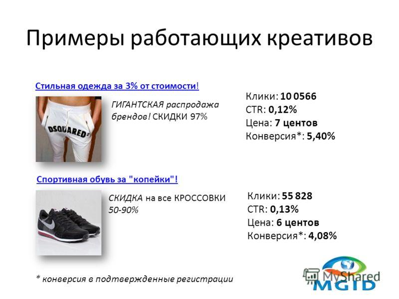 Примеры работающих креативов Стильная одежда за 3% от стоимости! ГИГАНТСКАЯ распродажа брендов! СКИДКИ 97% Спортивная обувь за