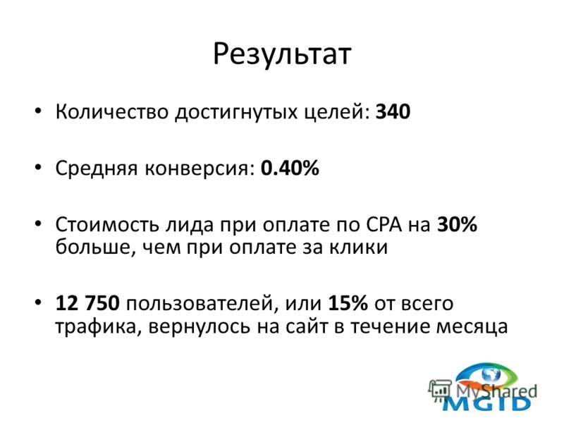 Результат Количество достигнутых целей: 340 Средняя конверсия: 0.40% Стоимость лида при оплате по CPA на 30% больше, чем при оплате за клики 12 750 пользователей, или 15% от всего трафика, вернулось на сайт в течение месяца
