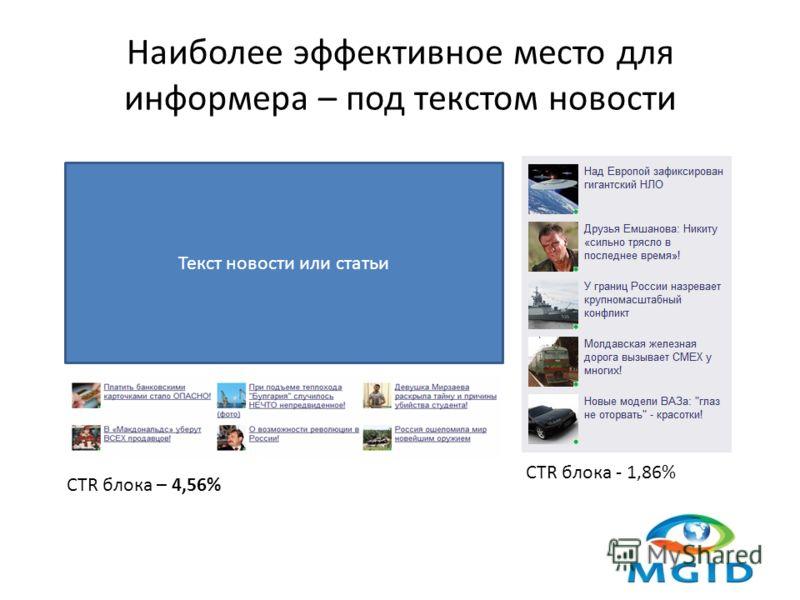Наиболее эффективное место для информера – под текстом новости CTR блока - 1,86% CTR блока – 4,56% Текст новости или статьи