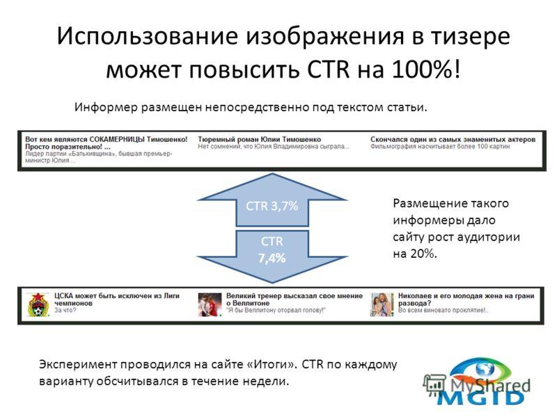 Использование изображения в тизере может повысить CTR на 100%! Информер размещен непосредственно под текстом статьи. CTR 3,7% CTR 7,4% Эксперимент проводился на сайте «Итоги». CTR по каждому варианту обсчитывался в течение недели. Размещение такого и
