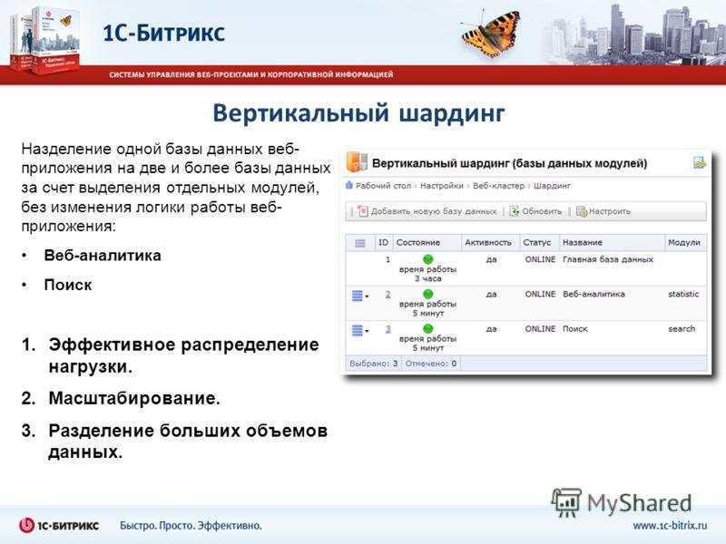Hазделение одной базы данных веб- приложения на две и более базы данных за счет выделения отдельных модулей, без изменения логики работы веб- приложения: Веб-аналитика Поиск 1.Эффективное распределение нагрузки. 2.Масштабирование. 3.Разделение больши